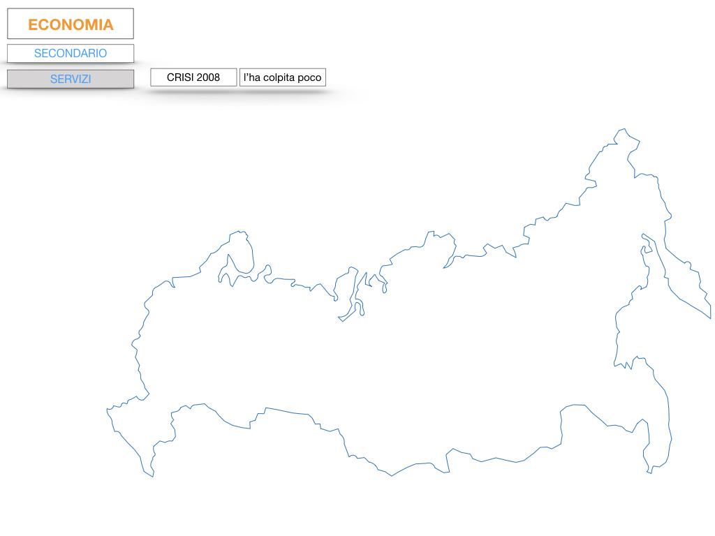 24. RUSSIA_SMULAZIONE.414