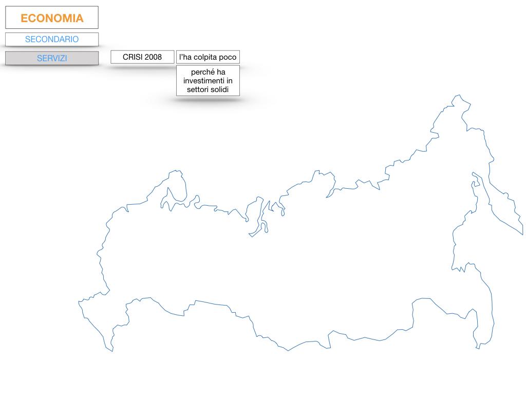 24. RUSSIA_SMULAZIONE.415