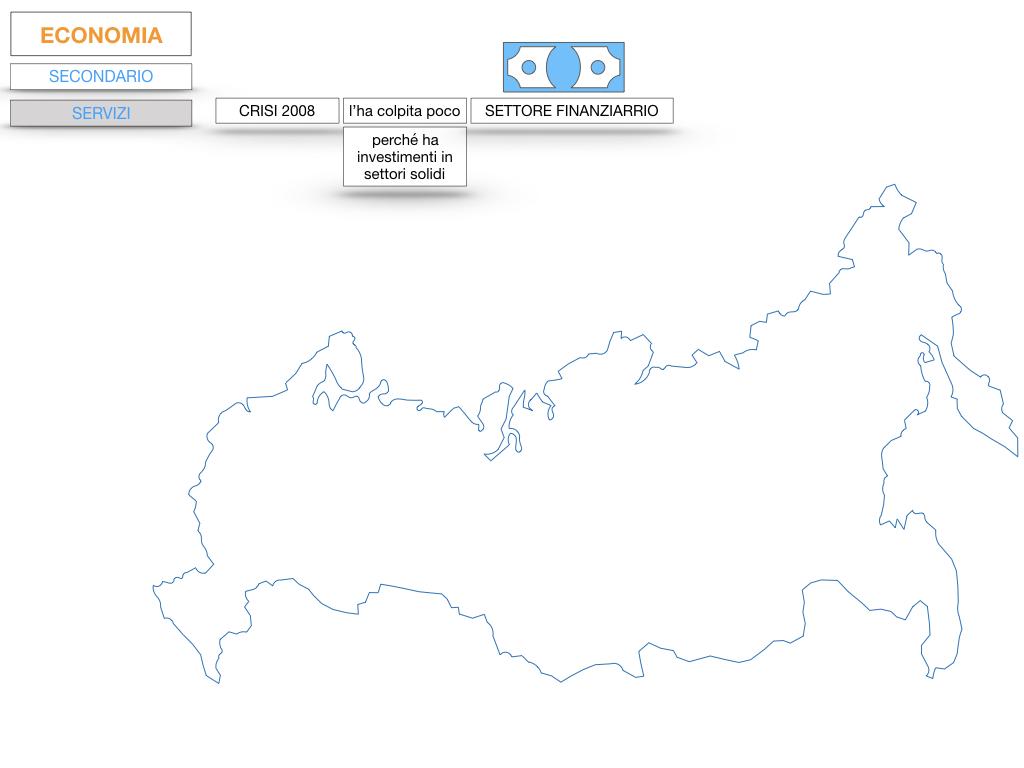 24. RUSSIA_SMULAZIONE.416