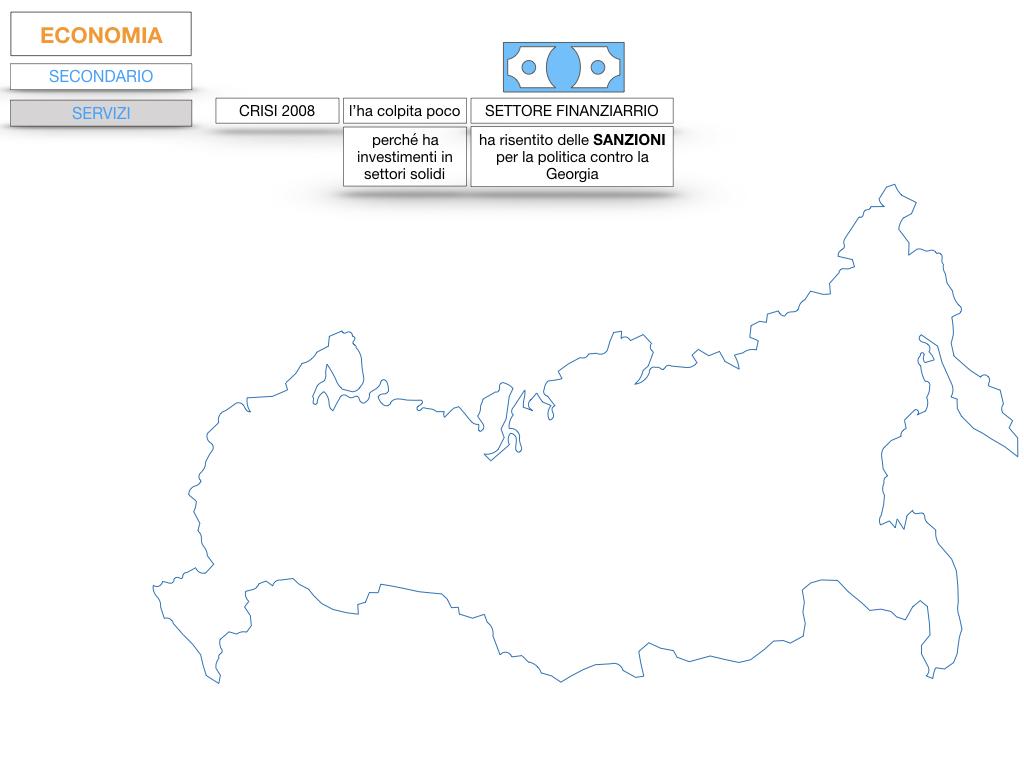 24. RUSSIA_SMULAZIONE.417