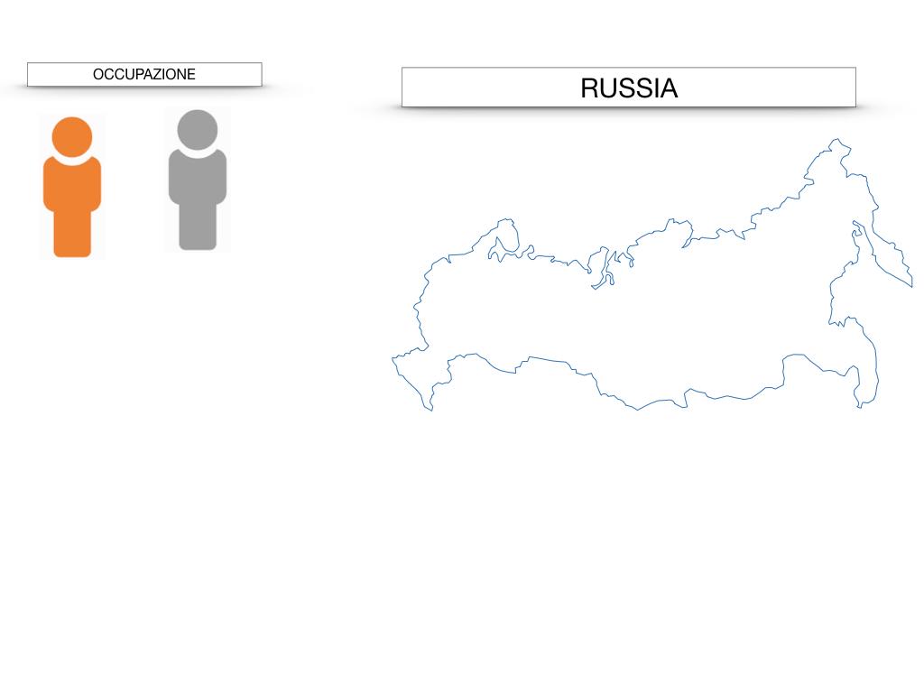 24. RUSSIA_SMULAZIONE.428