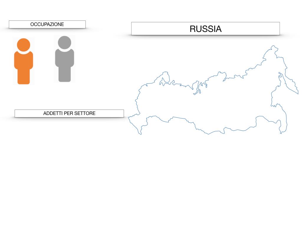 24. RUSSIA_SMULAZIONE.429