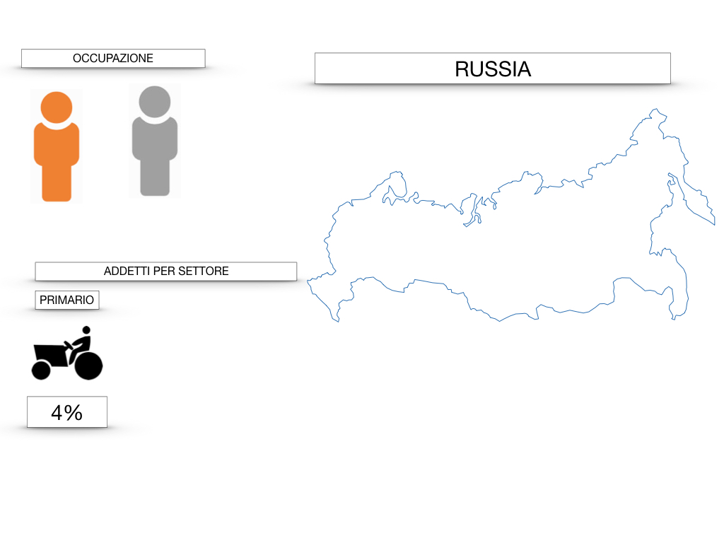 24. RUSSIA_SMULAZIONE.430