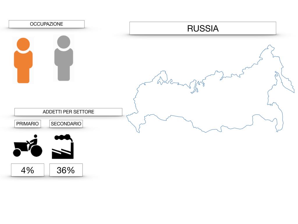 24. RUSSIA_SMULAZIONE.431