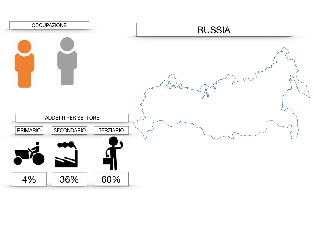 24. RUSSIA_SMULAZIONE.432