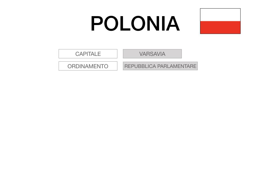 25. POLONIA_SIMULAZIONE.013