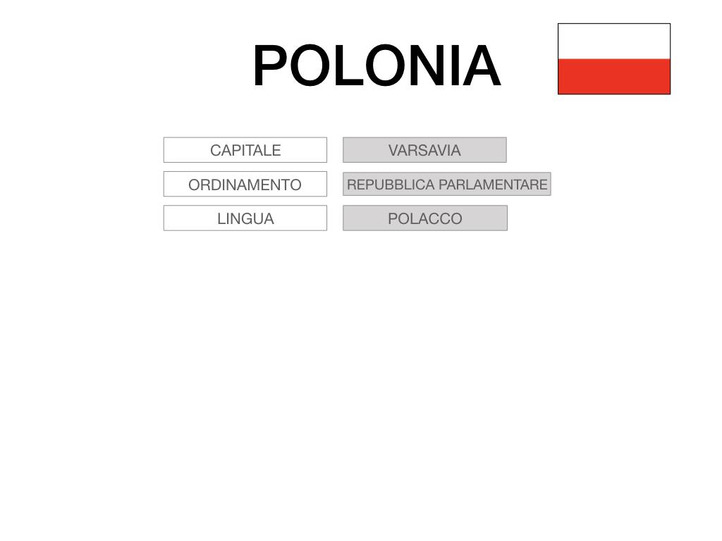 25. POLONIA_SIMULAZIONE.014