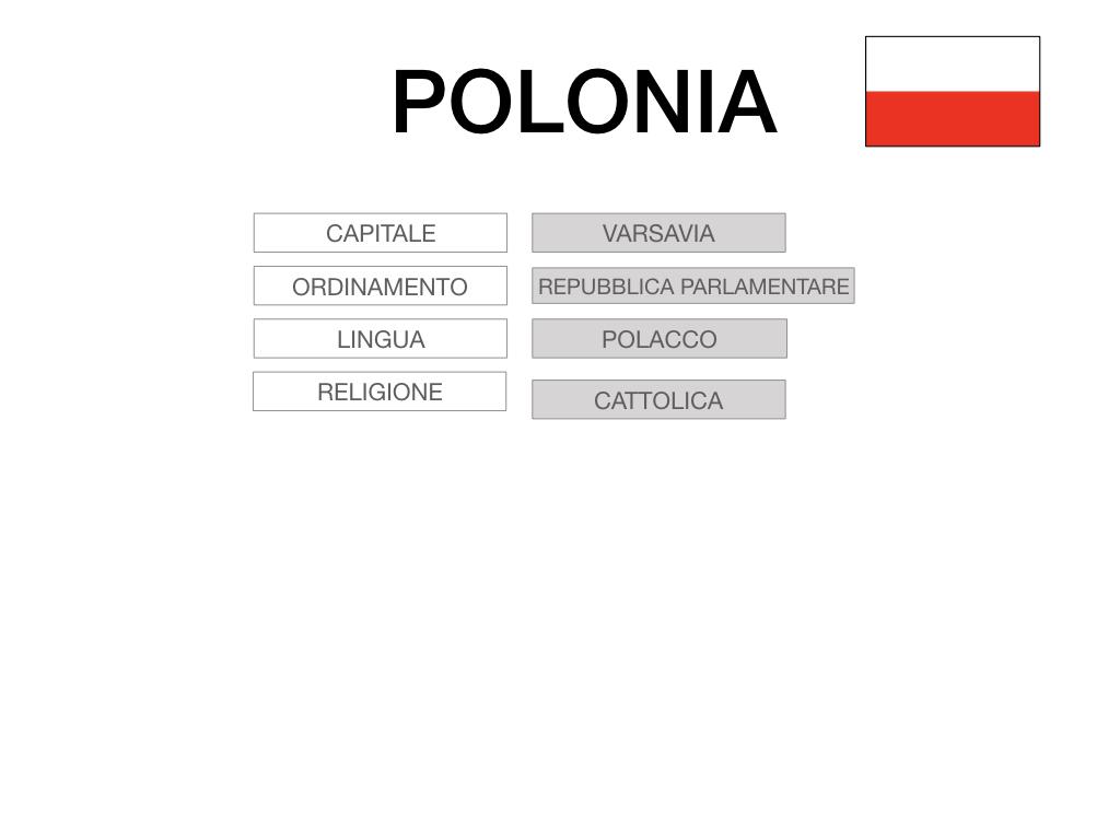 25. POLONIA_SIMULAZIONE.015