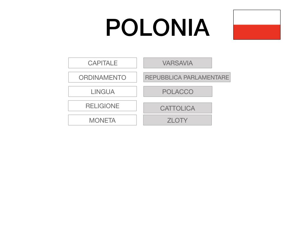 25. POLONIA_SIMULAZIONE.016