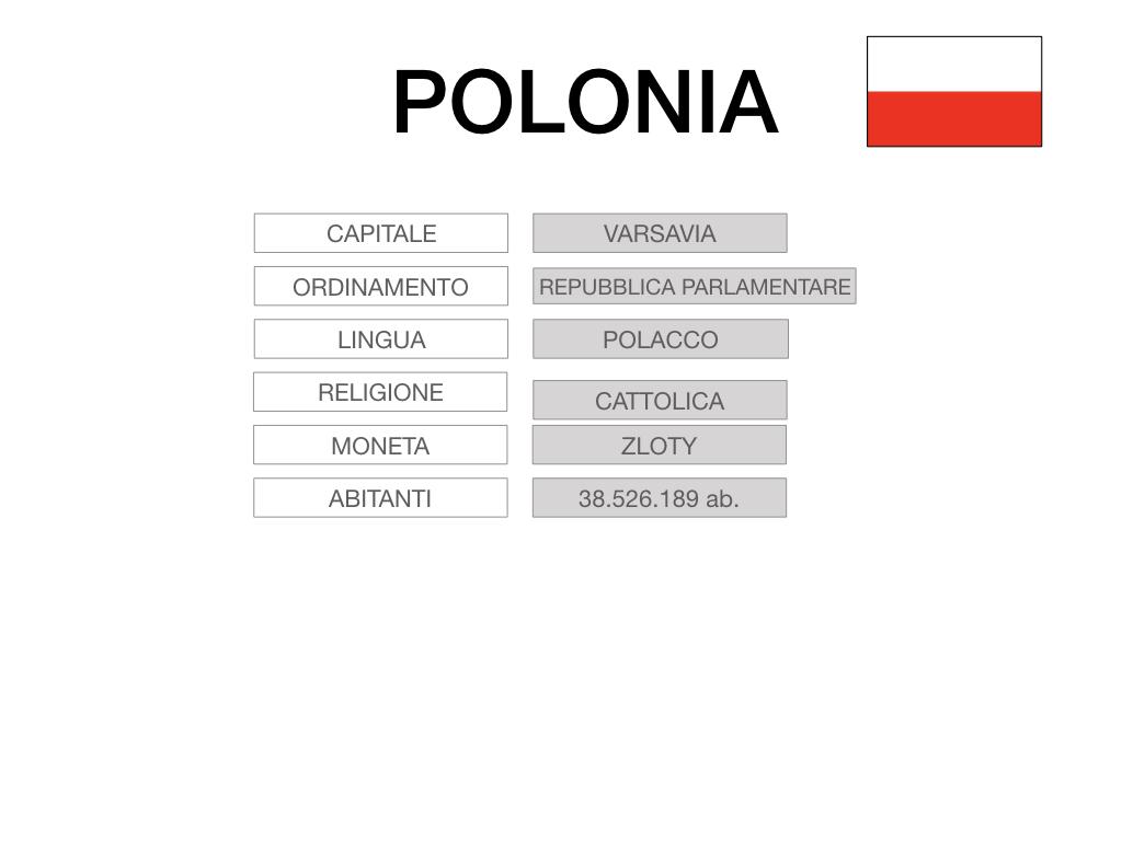 25. POLONIA_SIMULAZIONE.017