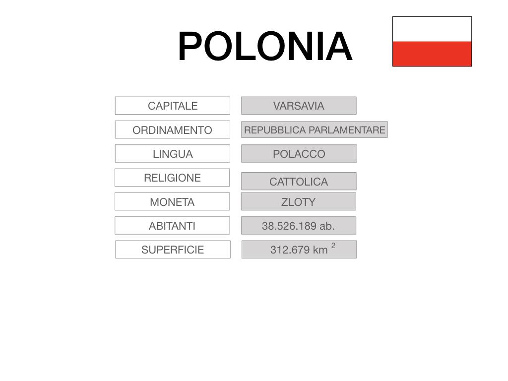 25. POLONIA_SIMULAZIONE.018