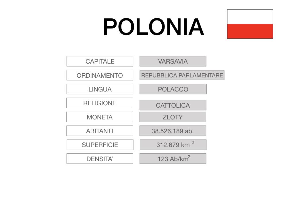 25. POLONIA_SIMULAZIONE.019