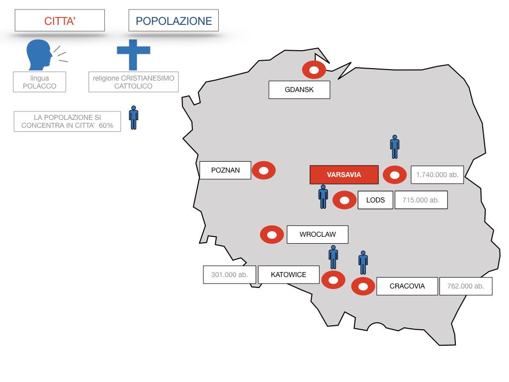 25. POLONIA_SIMULAZIONE.097