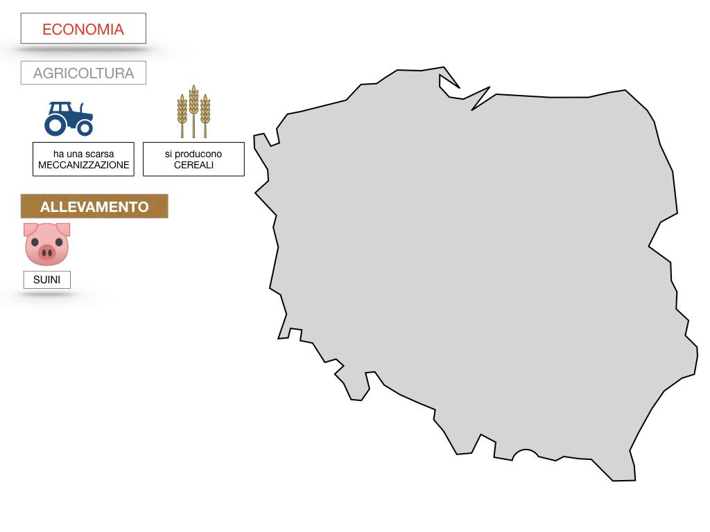 25. POLONIA_SIMULAZIONE.103