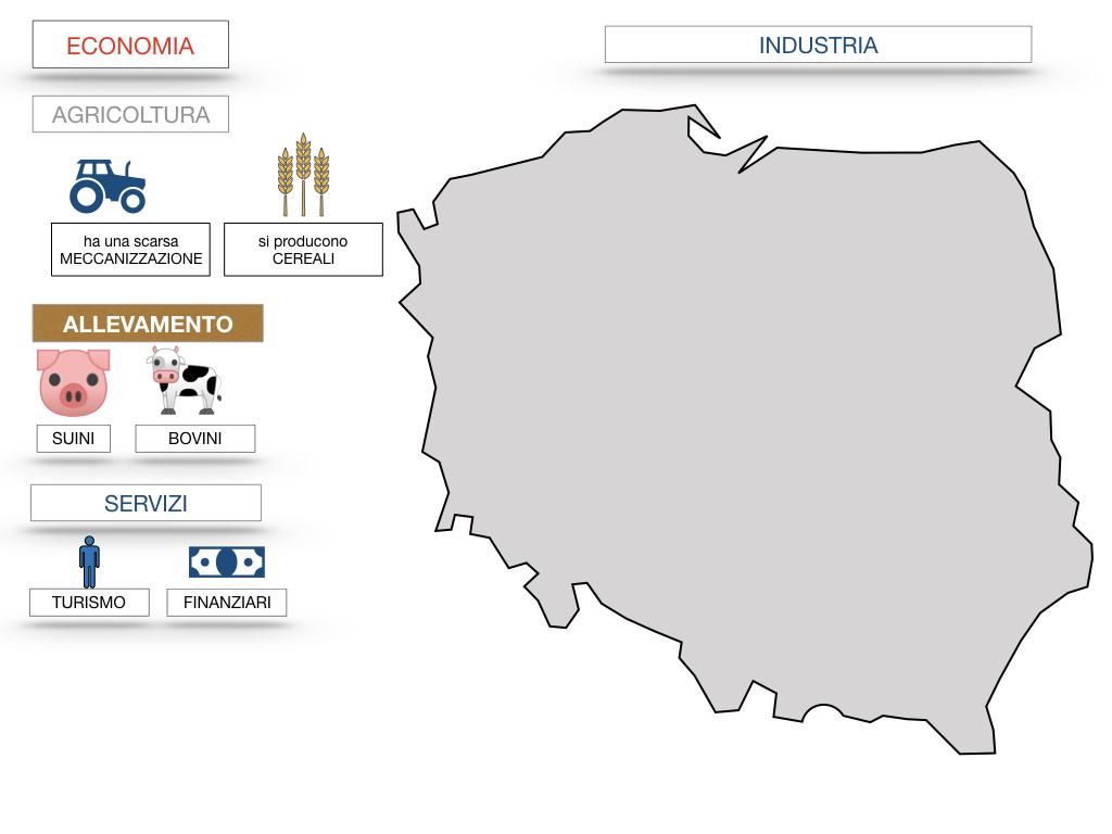 25. POLONIA_SIMULAZIONE.108