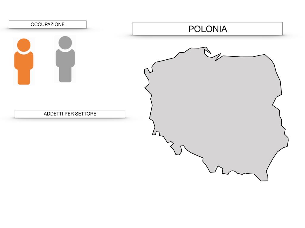 25. POLONIA_SIMULAZIONE.117
