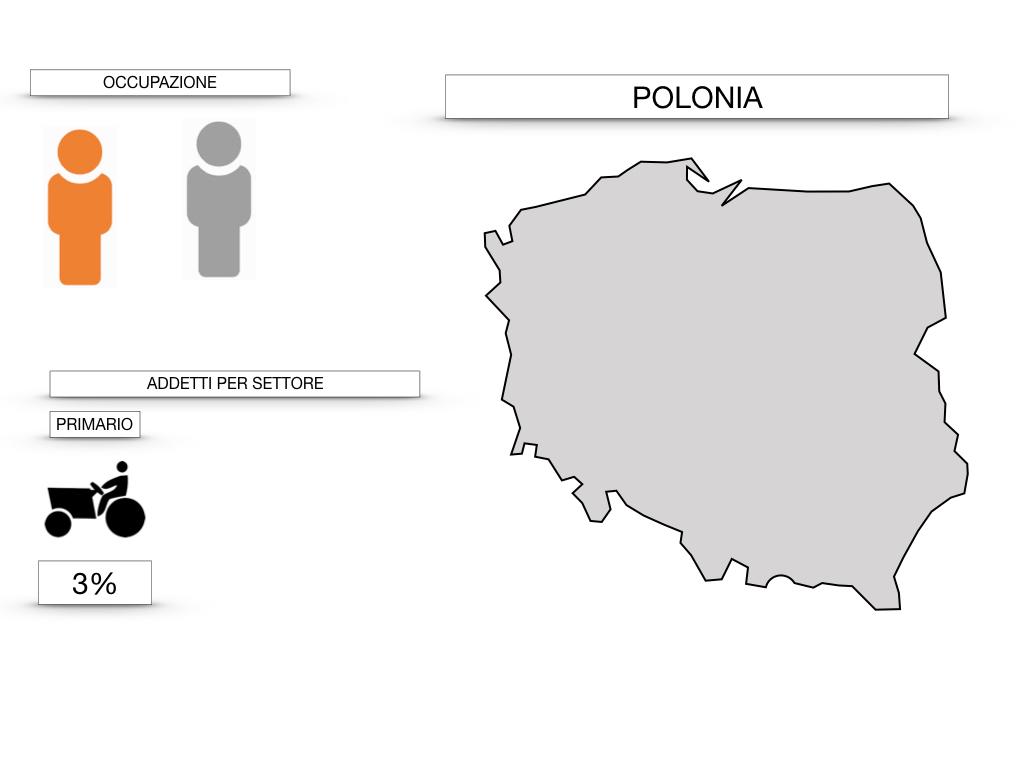 25. POLONIA_SIMULAZIONE.118