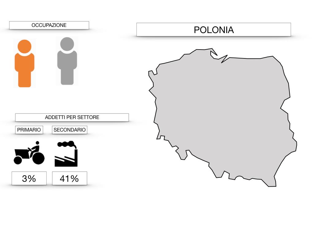 25. POLONIA_SIMULAZIONE.119