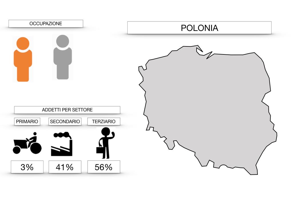 25. POLONIA_SIMULAZIONE.120