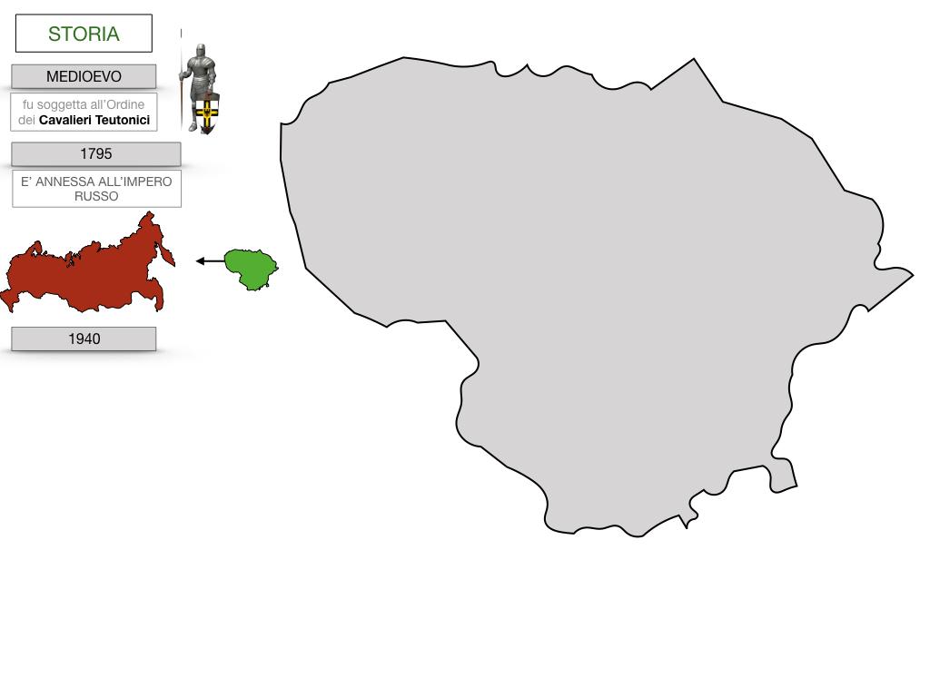 26. LITUANIA_SIMULAZIONE.057