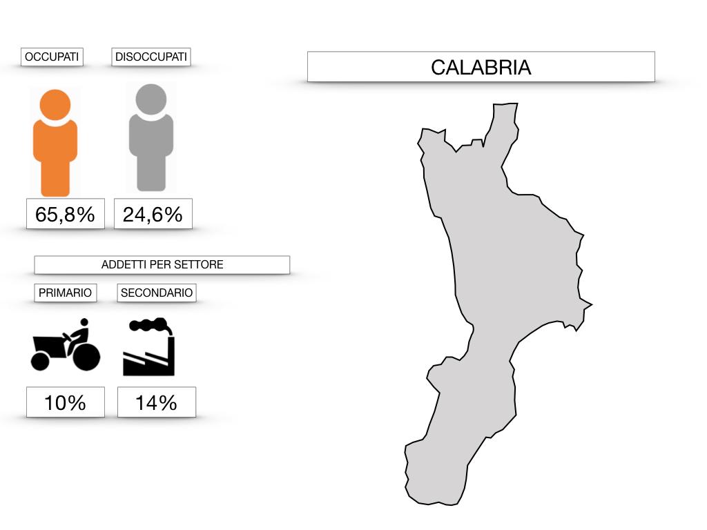 3 CALABRIA_SIMULAZIONE.147