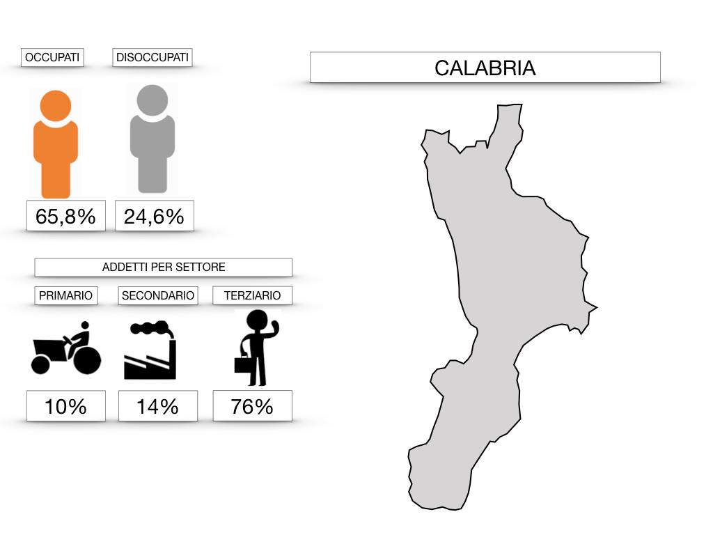 3 CALABRIA_SIMULAZIONE.148
