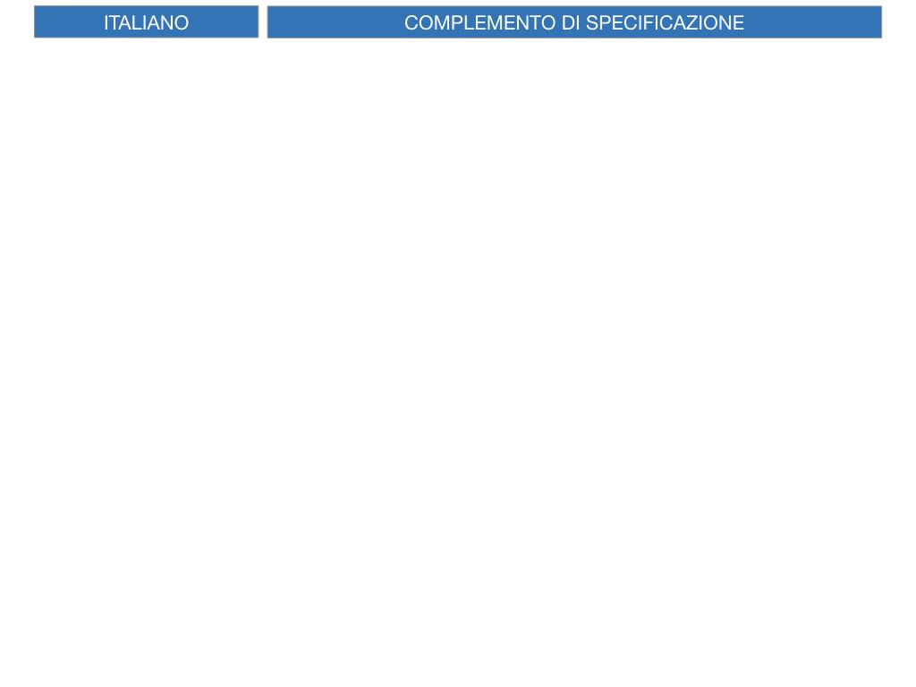 3. COMPL. SPECIFICAZIONE E TERMINE_SIMULAZIONE.002