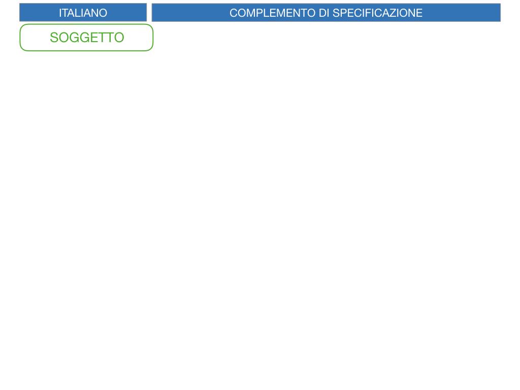 3. COMPL. SPECIFICAZIONE E TERMINE_SIMULAZIONE.003