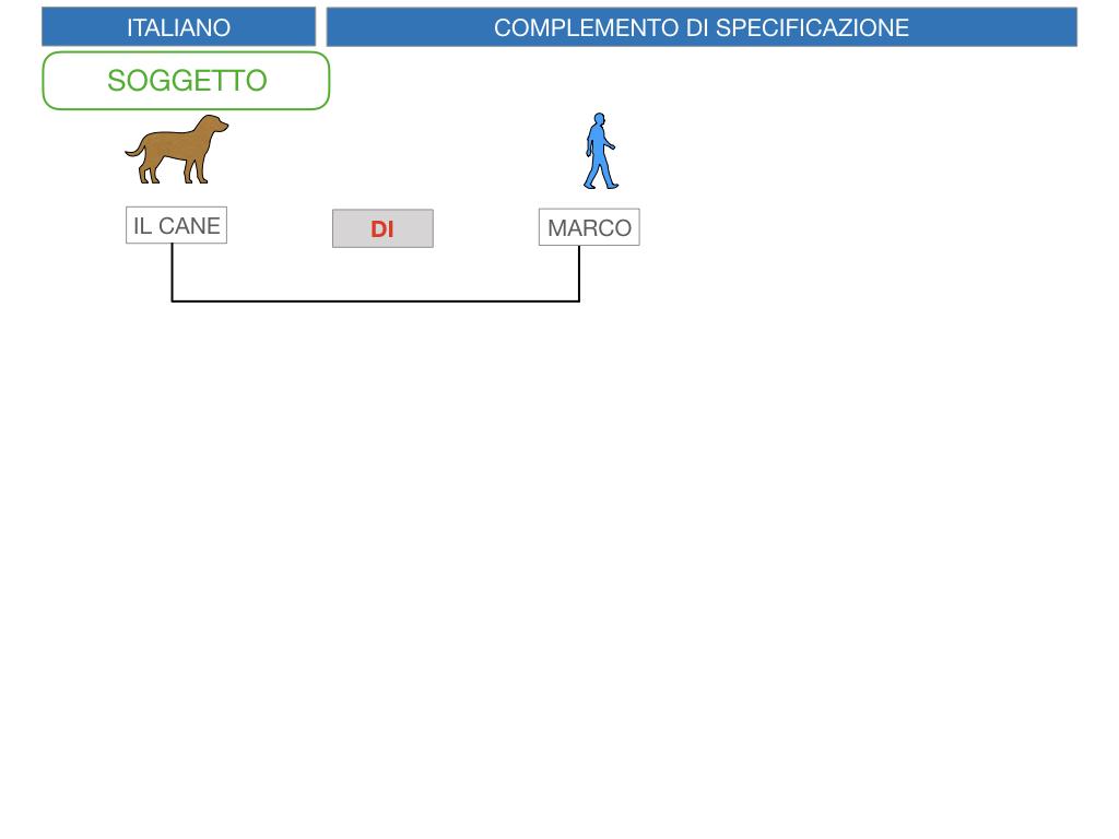3. COMPL. SPECIFICAZIONE E TERMINE_SIMULAZIONE.005