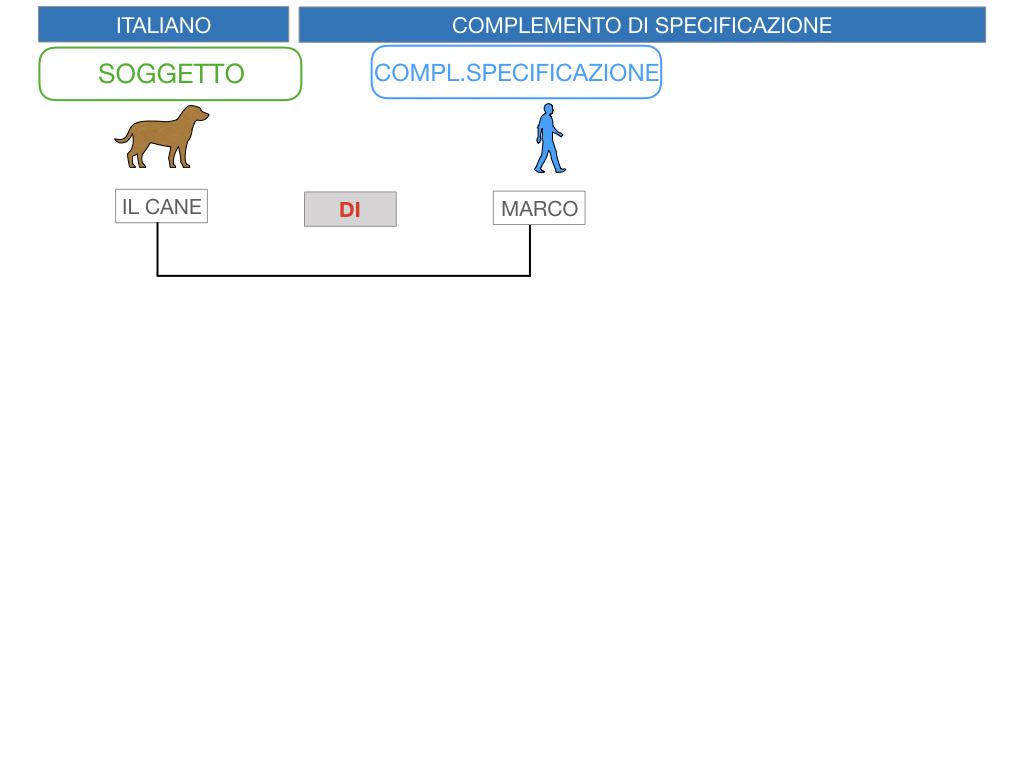 3. COMPL. SPECIFICAZIONE E TERMINE_SIMULAZIONE.006