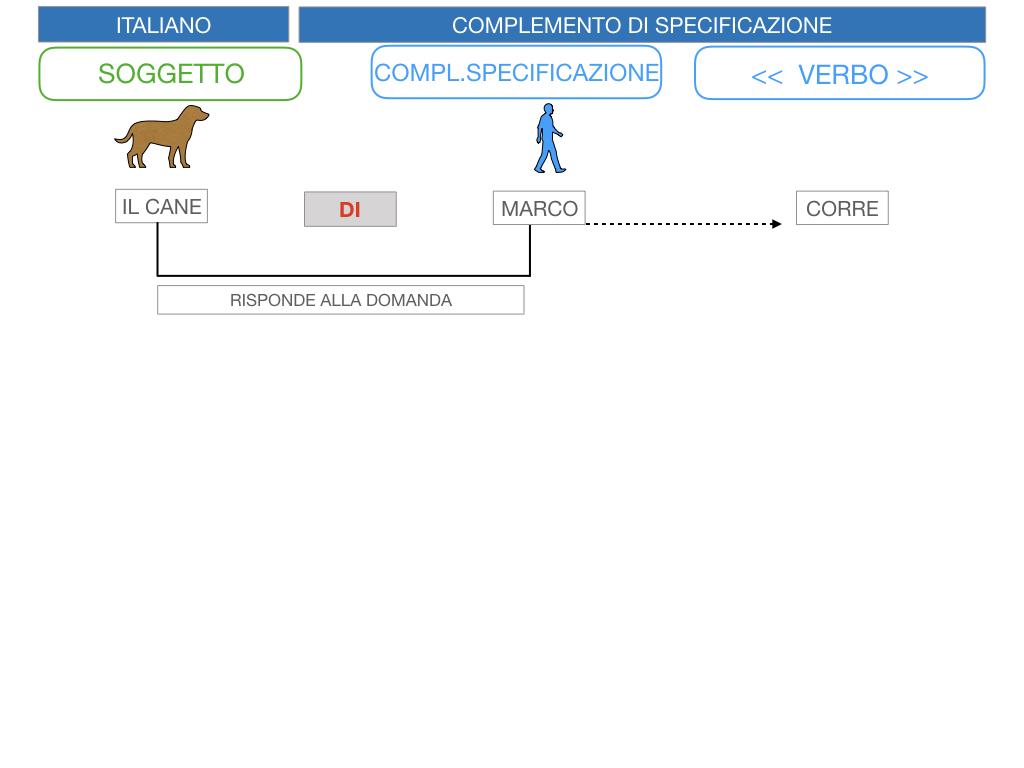3. COMPL. SPECIFICAZIONE E TERMINE_SIMULAZIONE.008