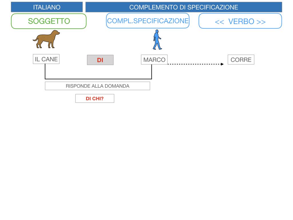 3. COMPL. SPECIFICAZIONE E TERMINE_SIMULAZIONE.009