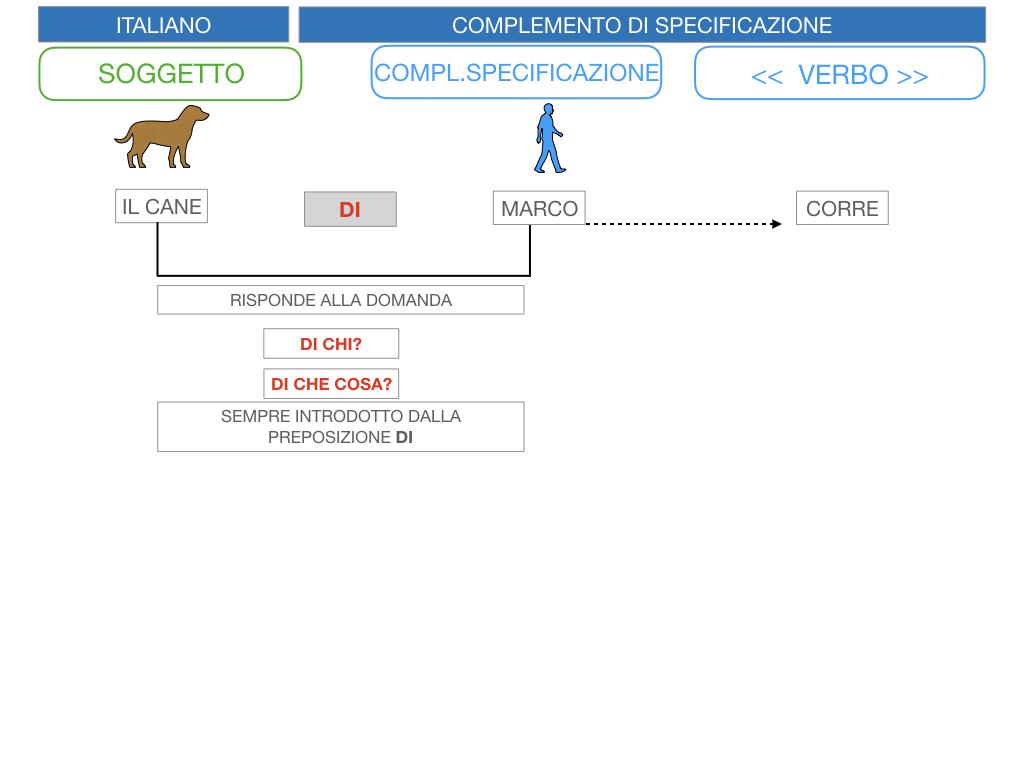 3. COMPL. SPECIFICAZIONE E TERMINE_SIMULAZIONE.011