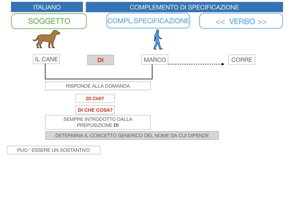 3. COMPL. SPECIFICAZIONE E TERMINE_SIMULAZIONE.013
