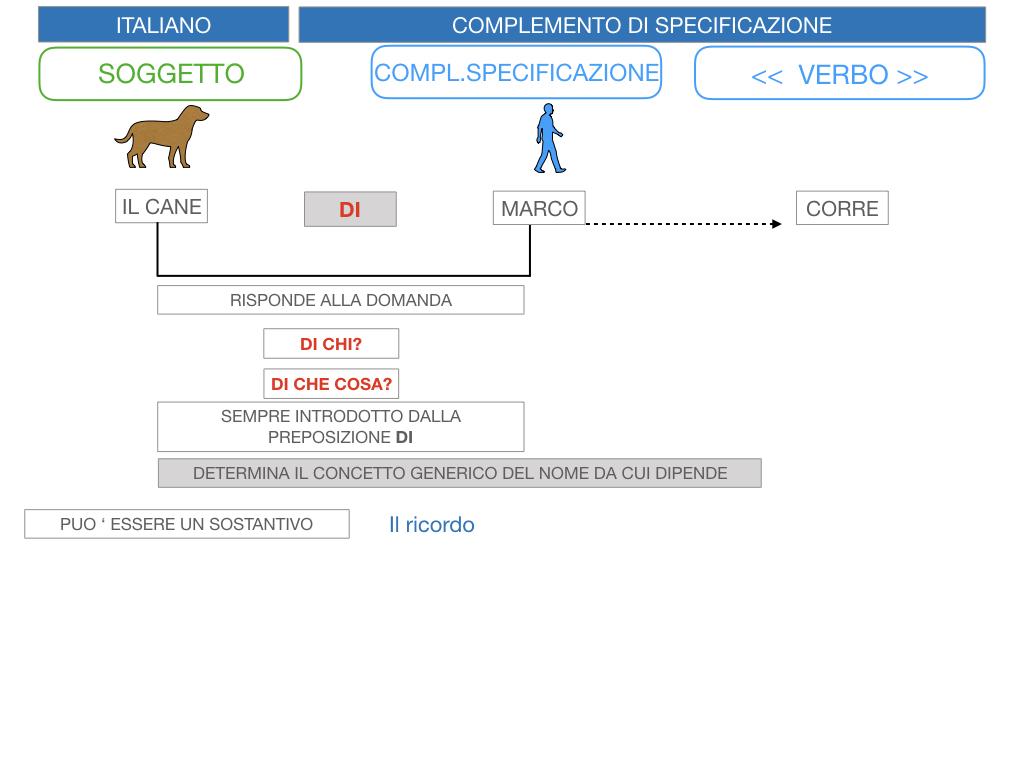 3. COMPL. SPECIFICAZIONE E TERMINE_SIMULAZIONE.014