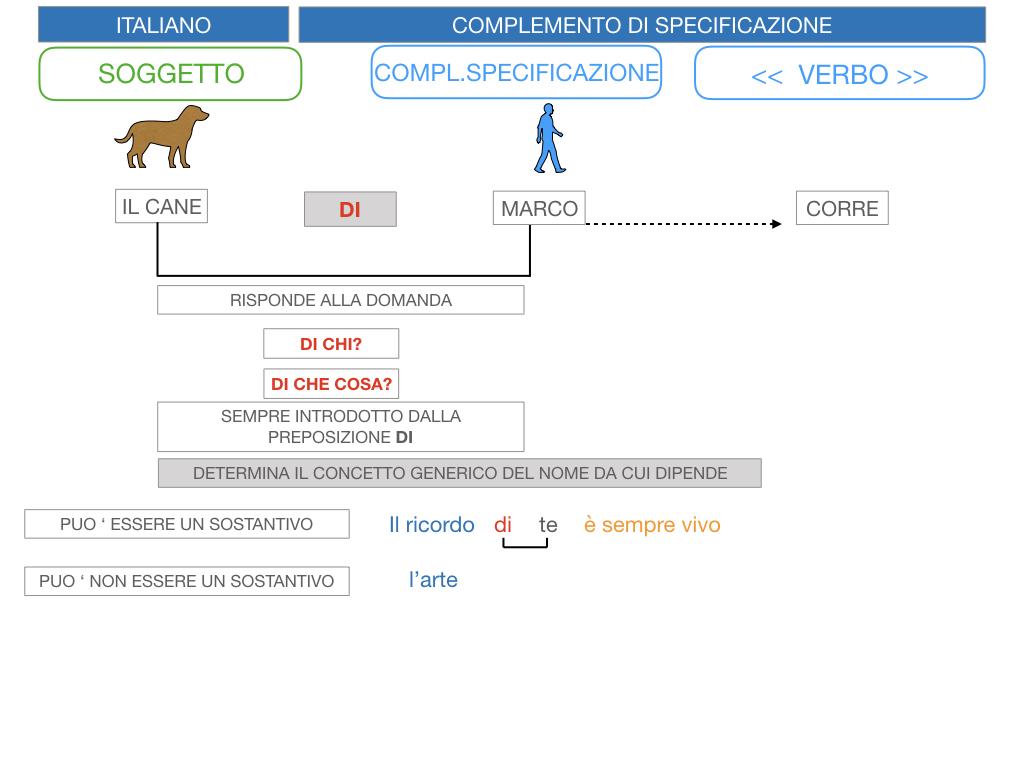 3. COMPL. SPECIFICAZIONE E TERMINE_SIMULAZIONE.018