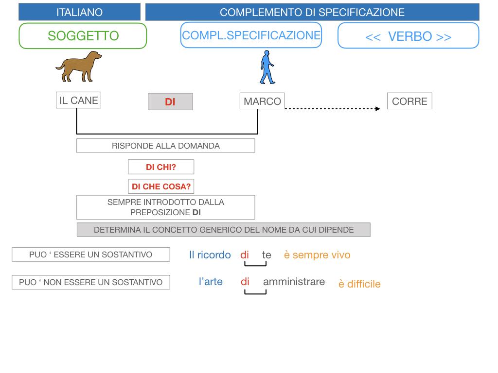 3. COMPL. SPECIFICAZIONE E TERMINE_SIMULAZIONE.020