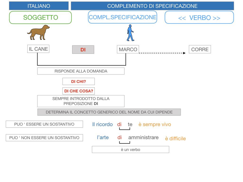 3. COMPL. SPECIFICAZIONE E TERMINE_SIMULAZIONE.021