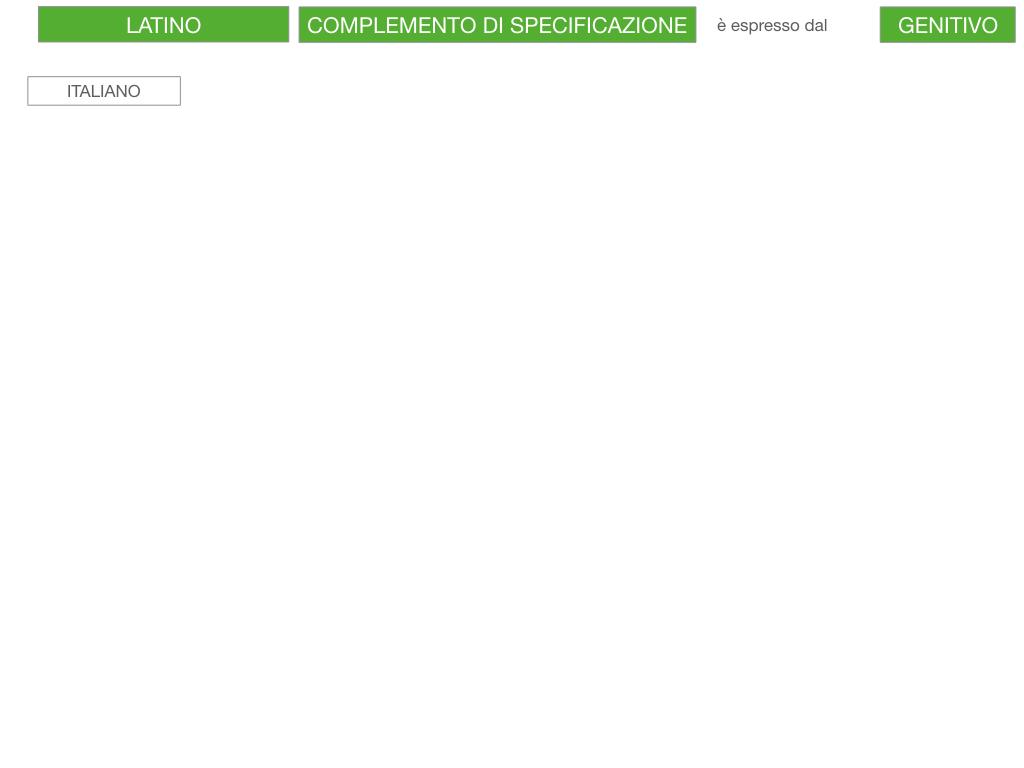 3. COMPL. SPECIFICAZIONE E TERMINE_SIMULAZIONE.025