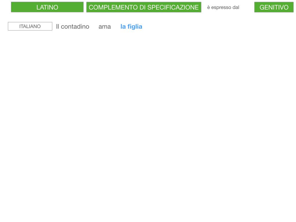 3. COMPL. SPECIFICAZIONE E TERMINE_SIMULAZIONE.028