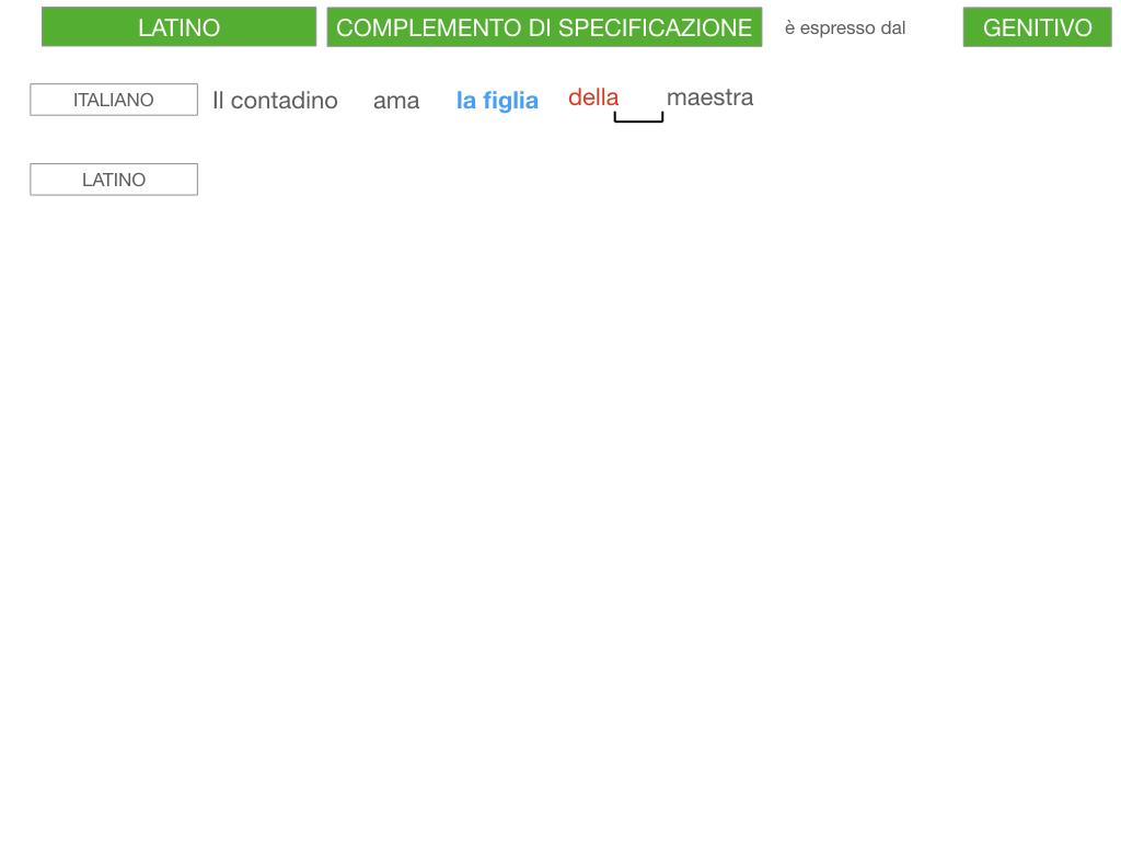 3. COMPL. SPECIFICAZIONE E TERMINE_SIMULAZIONE.030