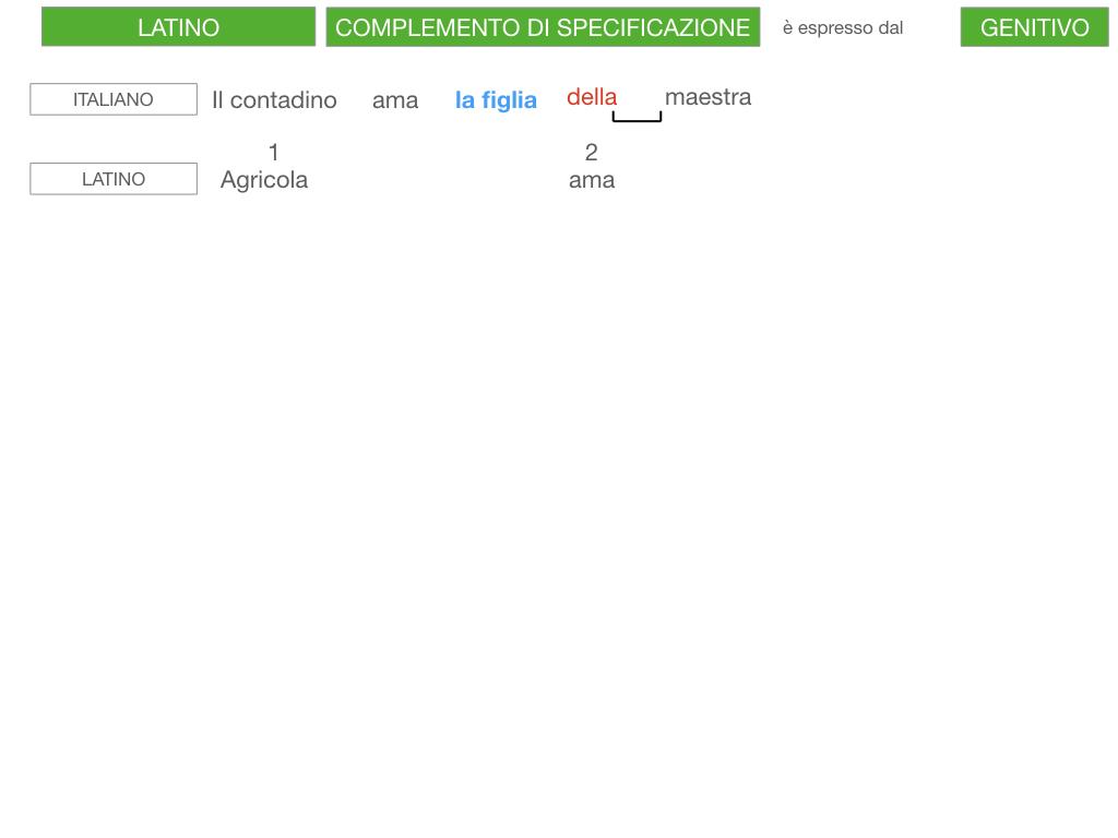 3. COMPL. SPECIFICAZIONE E TERMINE_SIMULAZIONE.032