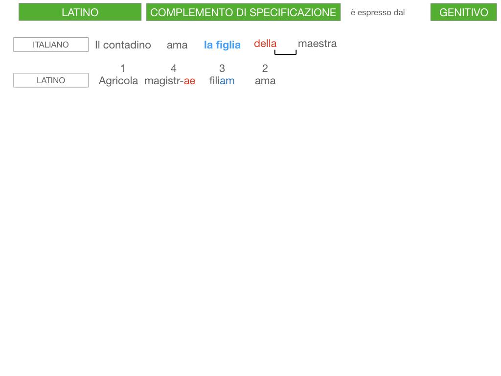 3. COMPL. SPECIFICAZIONE E TERMINE_SIMULAZIONE.034
