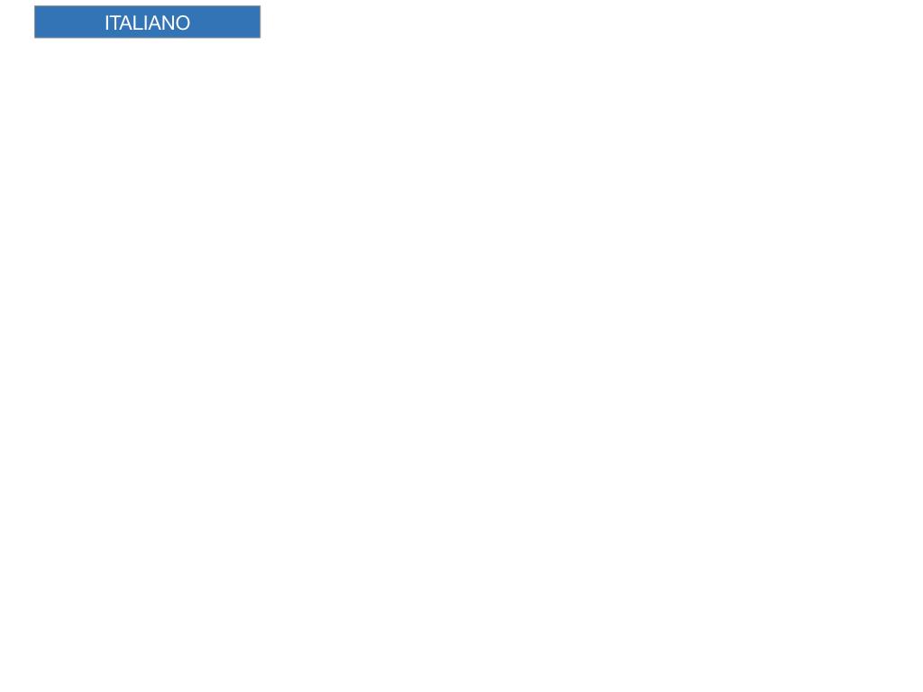 3. COMPL. SPECIFICAZIONE E TERMINE_SIMULAZIONE.035