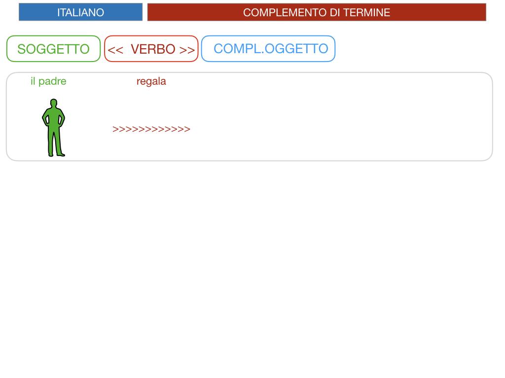 3. COMPL. SPECIFICAZIONE E TERMINE_SIMULAZIONE.041