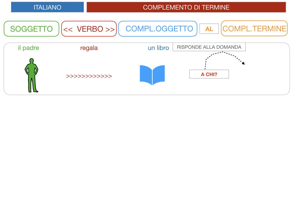 3. COMPL. SPECIFICAZIONE E TERMINE_SIMULAZIONE.044