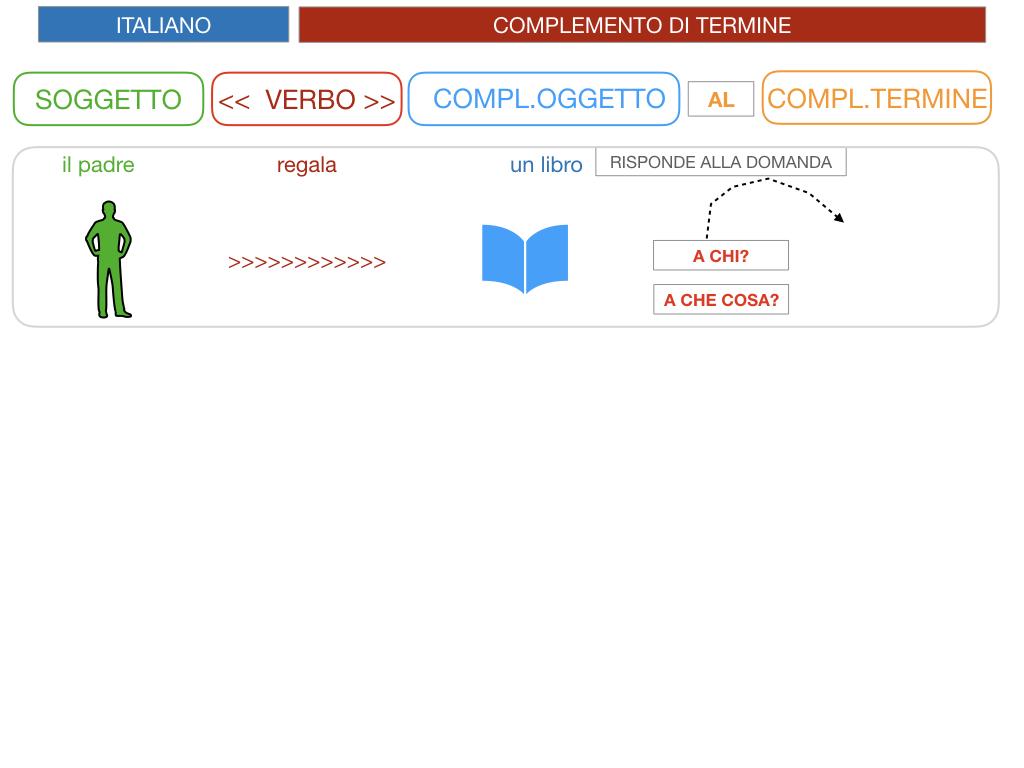 3. COMPL. SPECIFICAZIONE E TERMINE_SIMULAZIONE.045