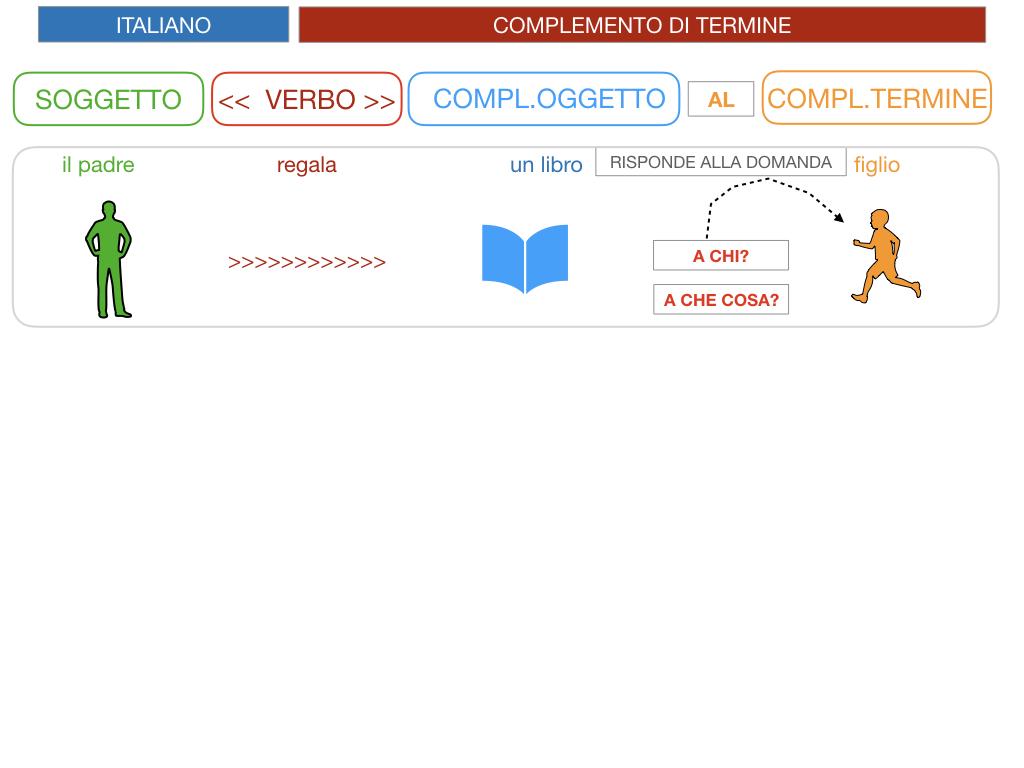 3. COMPL. SPECIFICAZIONE E TERMINE_SIMULAZIONE.046