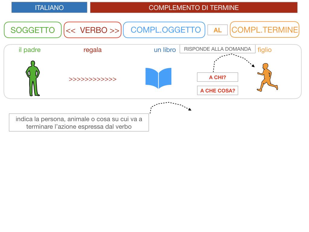 3. COMPL. SPECIFICAZIONE E TERMINE_SIMULAZIONE.047