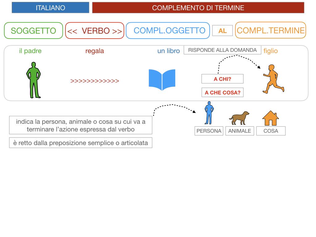3. COMPL. SPECIFICAZIONE E TERMINE_SIMULAZIONE.049